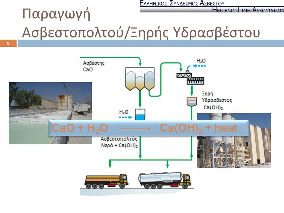 Παραγωγή Ασβεστοπολτού/Ξηρής Υδρασβέστου