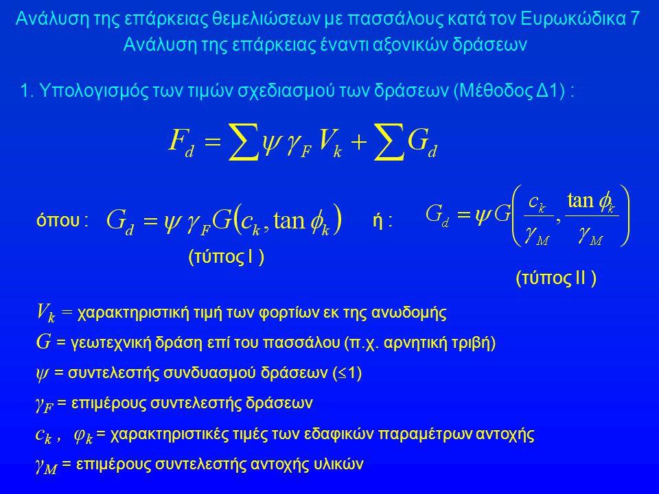 Vk = χαρακτηριστική τιμή των φορτίων εκ της ανωδομής