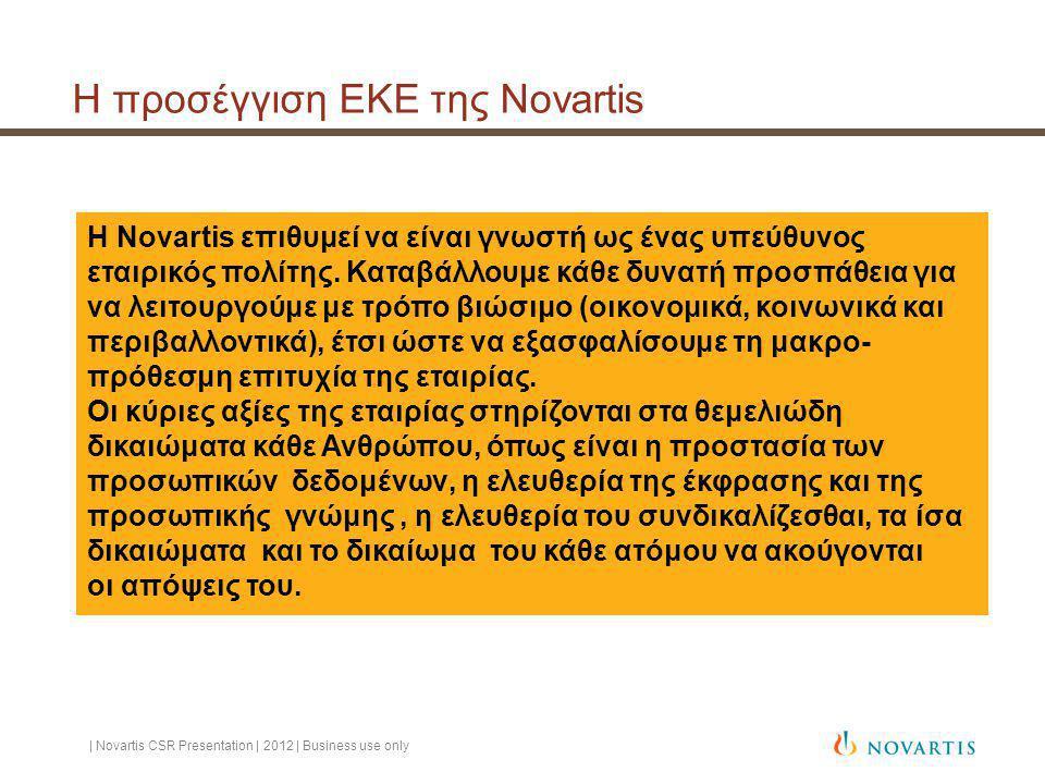 Η προσέγγιση EKE της Novartis