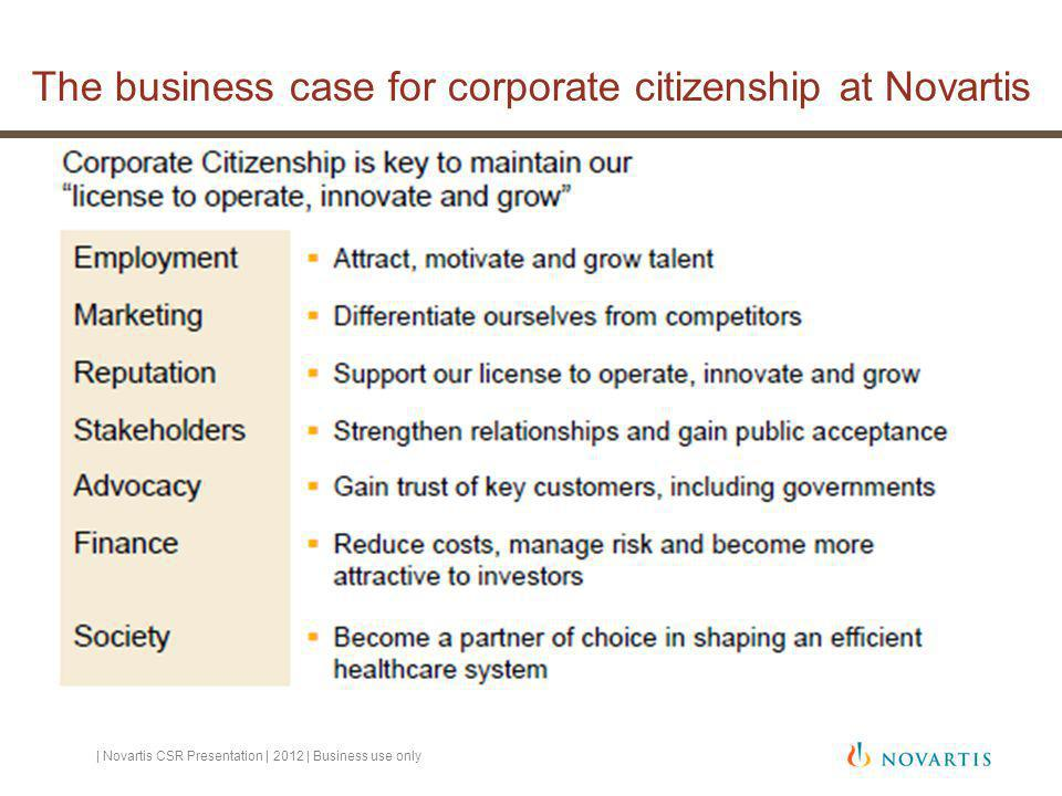 The business case for corporate citizenship at Novartis