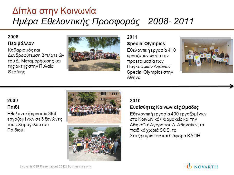 Δίπλα στην Κοινωνία Ημέρα Εθελοντικής Προσφοράς 2008- 2011