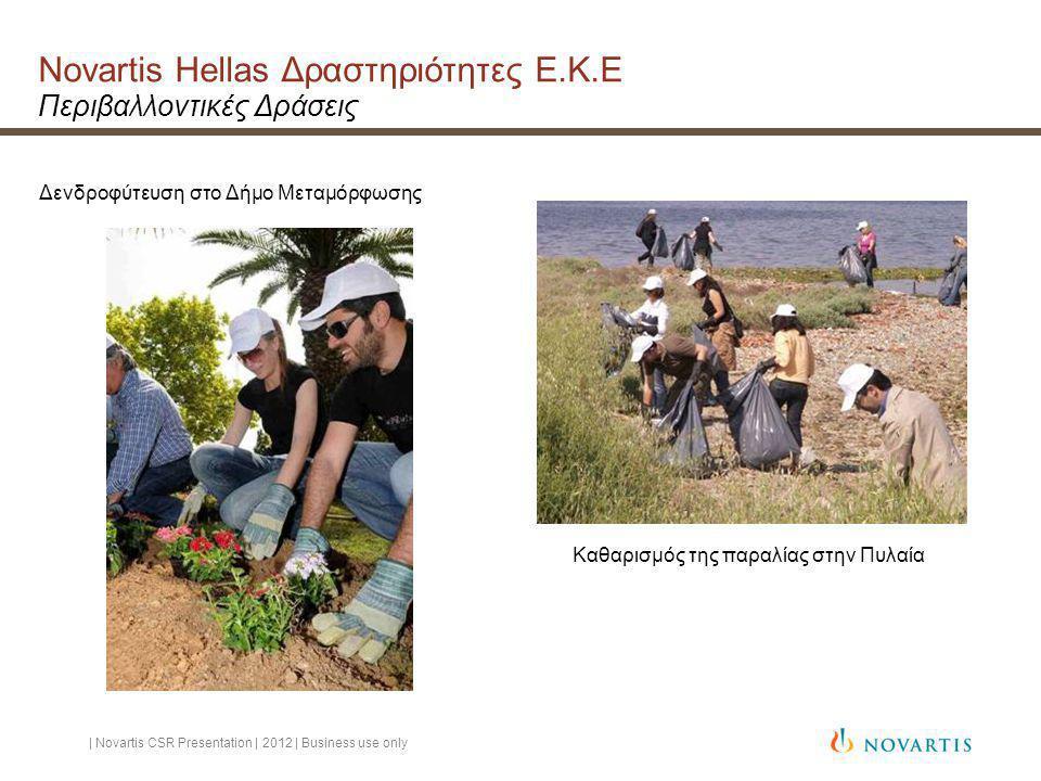 Novartis Hellas Δραστηριότητες Ε.Κ.Ε Περιβαλλοντικές Δράσεις