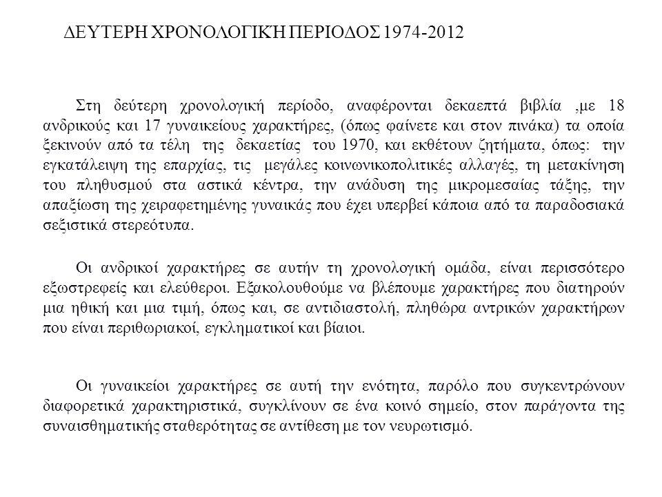 ΔΕΥΤΕΡΗ ΧΡΟΝΟΛΟΓΙΚΉ ΠΕΡΙΟΔΟΣ 1974-2012