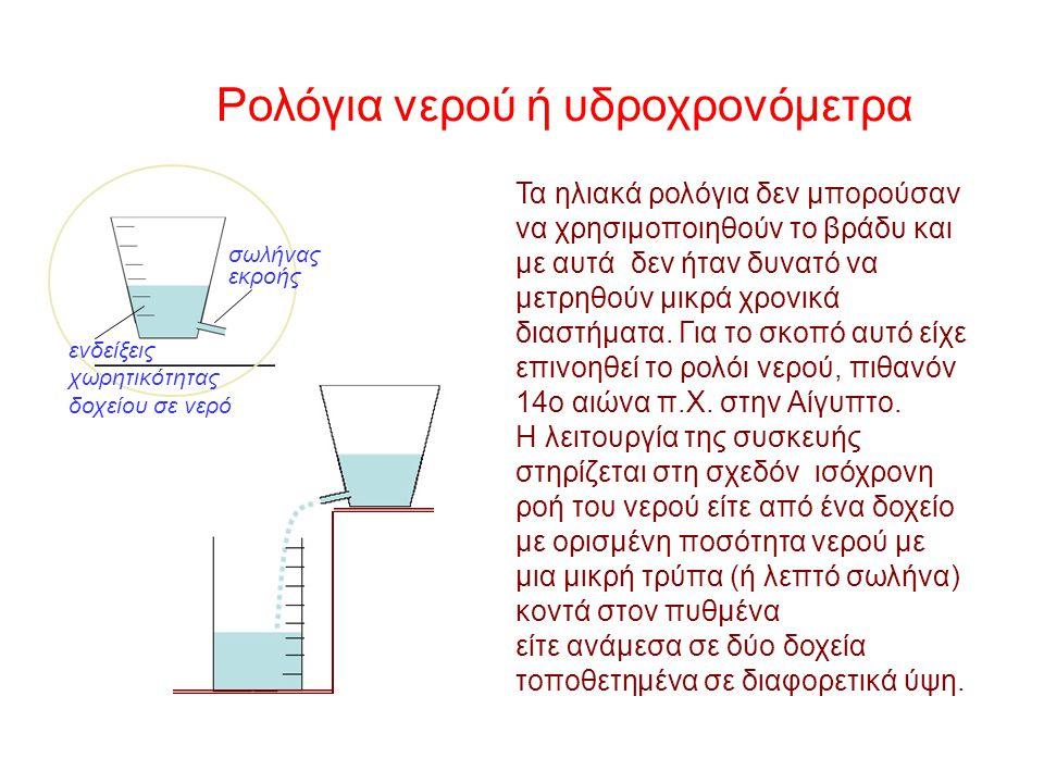 Ρολόγια νερού ή υδροχρονόμετρα