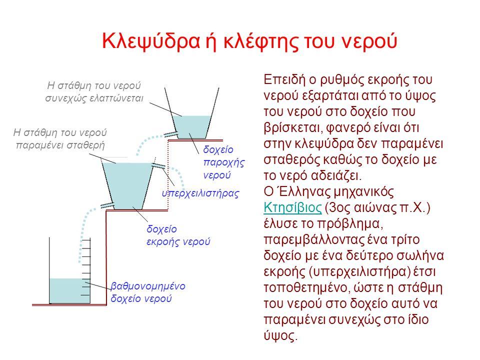 Κλεψύδρα ή κλέφτης του νερού