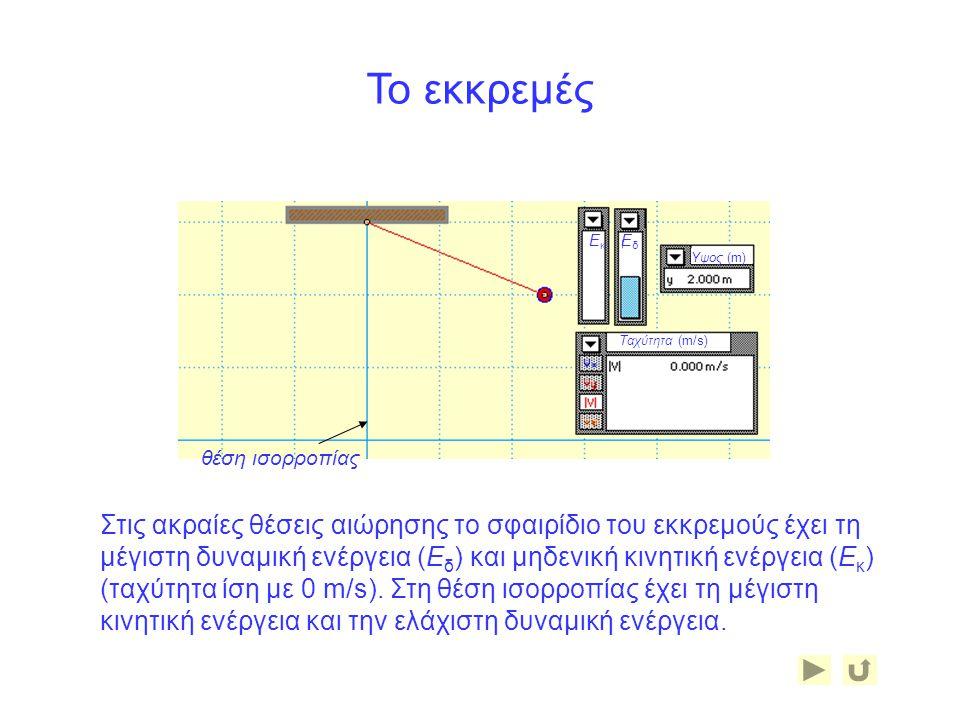 To εκκρεμές Εκ Εδ. Υψος (m) Ταχύτητα (m/s) θέση ισορροπίας.