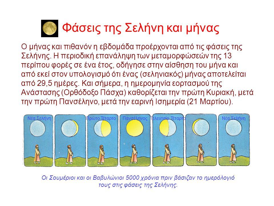 Φάσεις της Σελήνη και μήνας