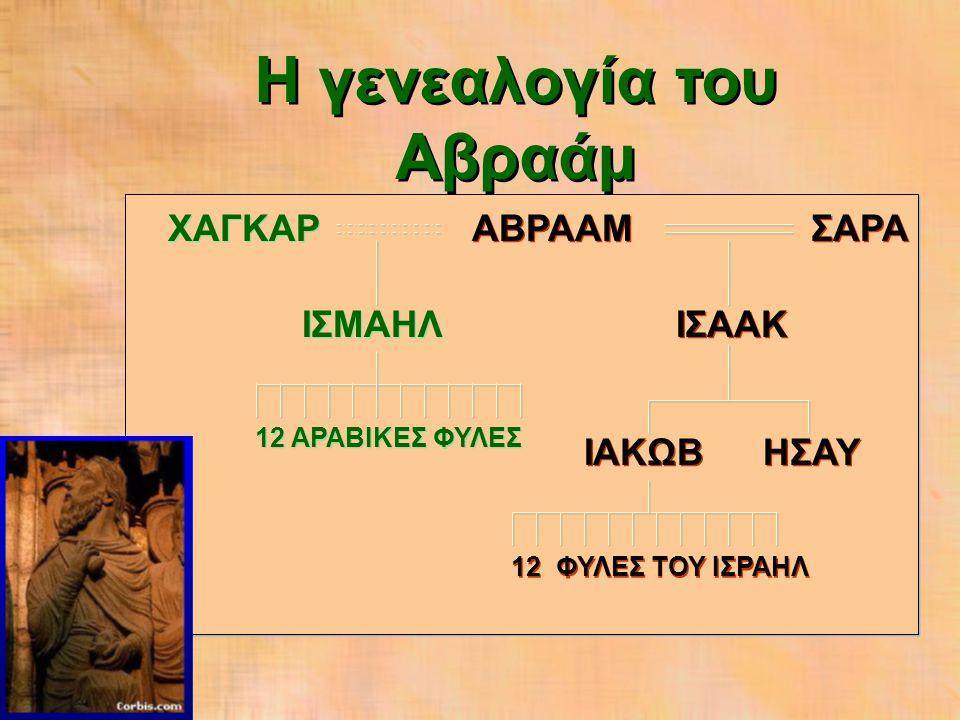 Η γενεαλογία του Αβραάμ