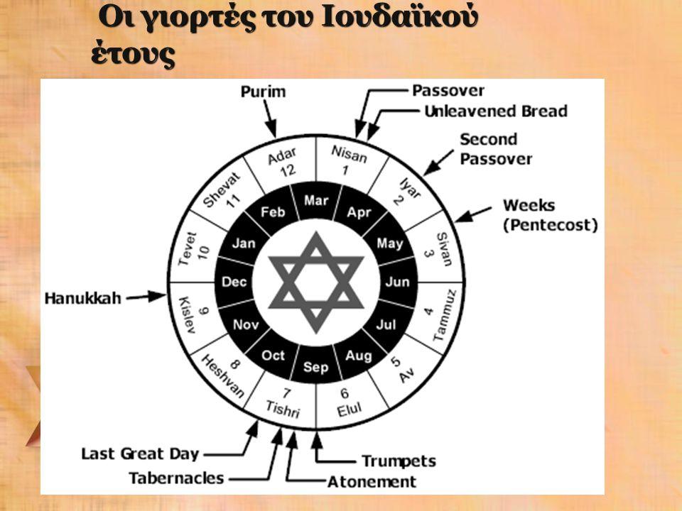 Οι γιορτές του Ιουδαϊκού έτους