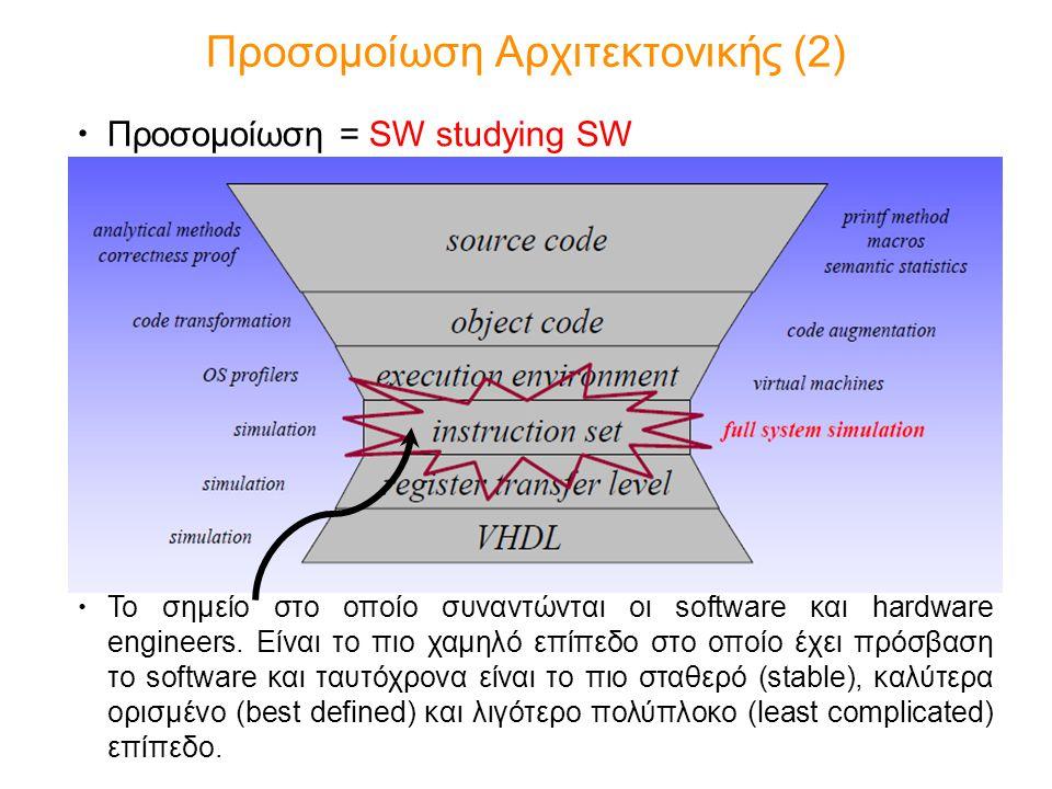 Προσομοίωση Αρχιτεκτονικής (2)