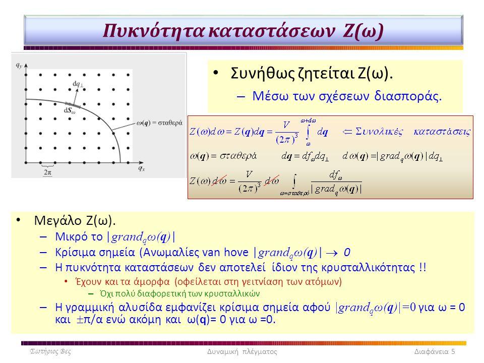 Πυκνότητα καταστάσεων Ζ(ω)