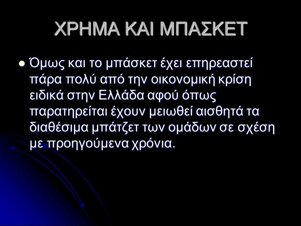 ΧΡΗΜΑ ΚΑΙ ΜΠΑΣΚΕΤ