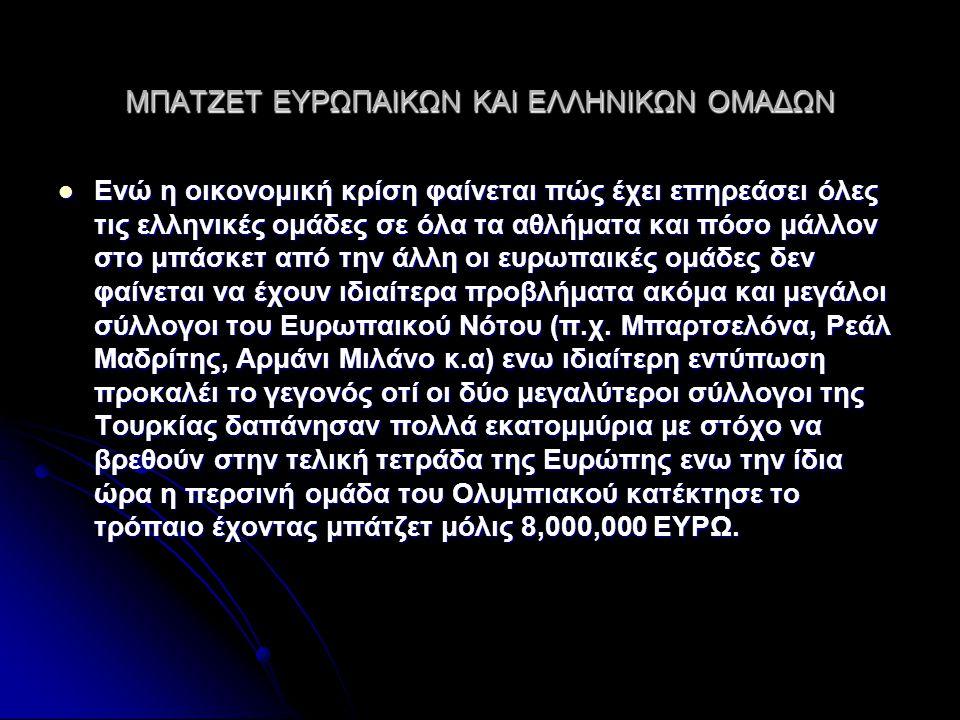 ΜΠΑΤΖΕΤ ΕΥΡΩΠΑΙΚΩΝ ΚΑΙ ΕΛΛΗΝΙΚΩΝ ΟΜΑΔΩΝ