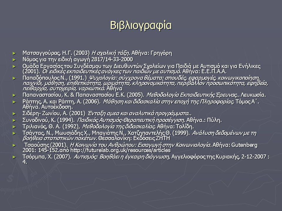 Βιβλιογραφία Ματσαγγούρας, Η.Γ. (2003) Η σχολική τάξη. Αθήνα: Γρηγόρη