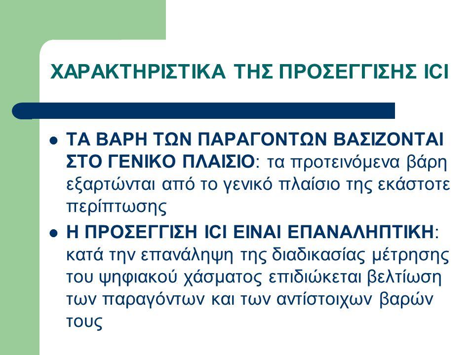 ΧΑΡΑΚΤΗΡΙΣΤΙΚΑ ΤΗΣ ΠΡΟΣΕΓΓΙΣΗΣ ICI