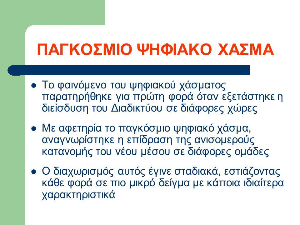 ΠΑΓΚΟΣΜΙΟ ΨΗΦΙΑΚΟ ΧΑΣΜΑ