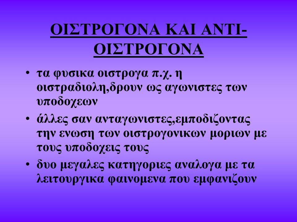 ΟΙΣΤΡΟΓΟΝΑ ΚΑΙ ΑΝΤΙ-ΟΙΣΤΡΟΓΟΝΑ