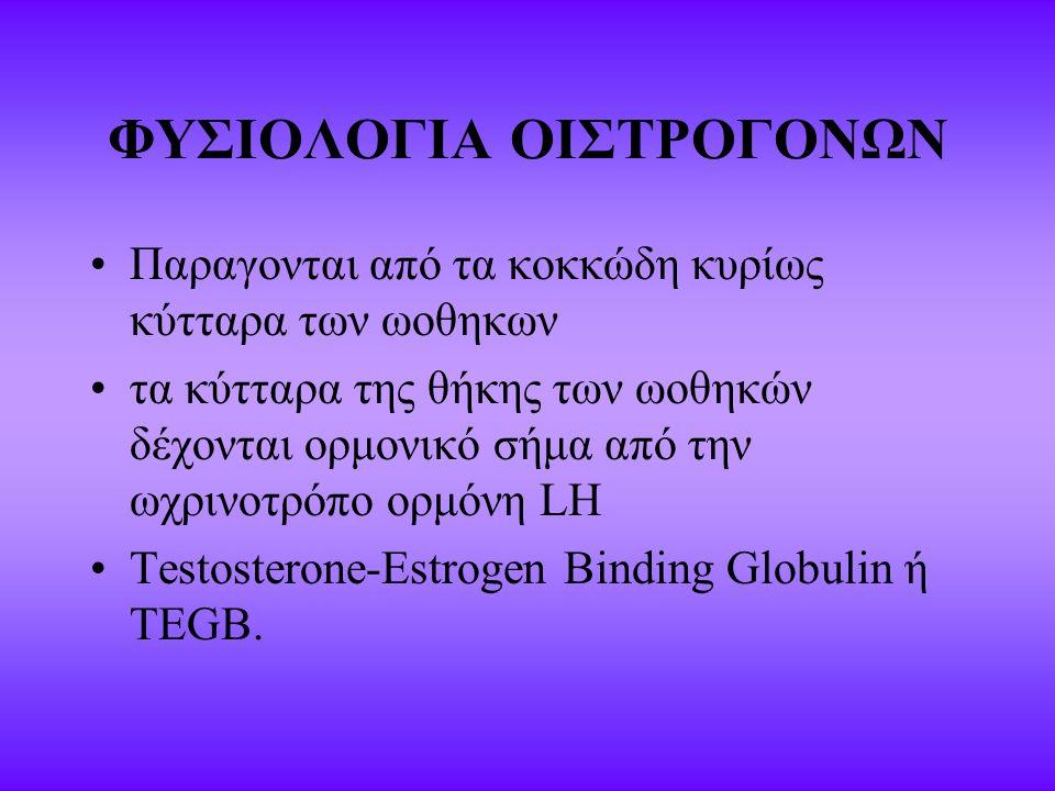 ΦΥΣΙΟΛΟΓΙΑ ΟΙΣΤΡΟΓΟΝΩΝ