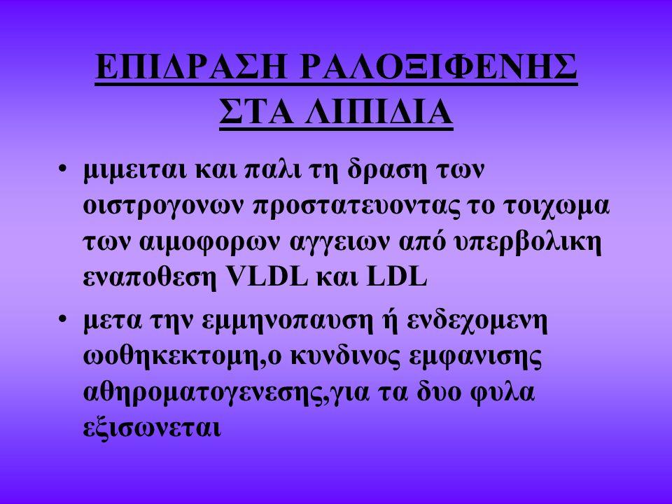 ΕΠΙΔΡΑΣΗ ΡΑΛΟΞΙΦΕΝΗΣ ΣΤΑ ΛΙΠΙΔΙΑ