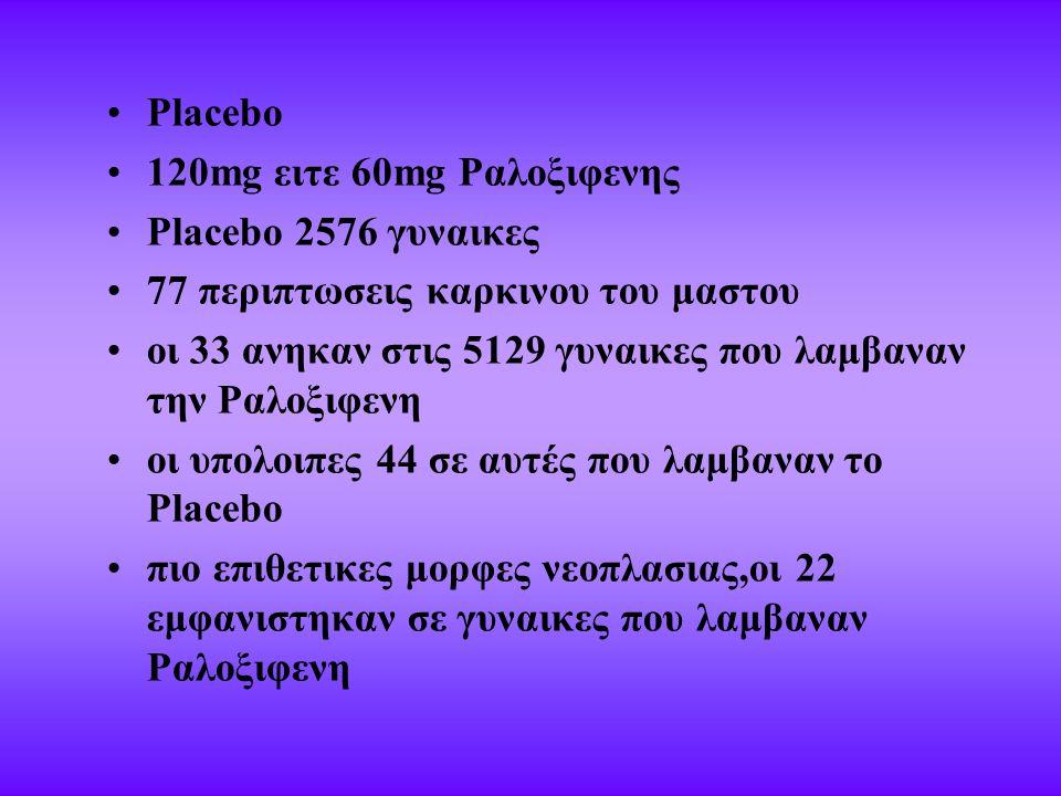 Placebo 120mg ειτε 60mg Ραλοξιφενης. Placebo 2576 γυναικες. 77 περιπτωσεις καρκινου του μαστου.