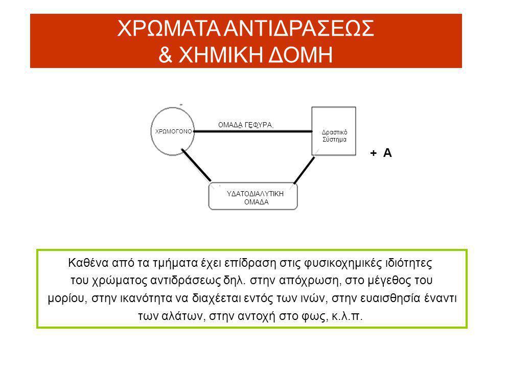 ΧΡΩΜΑΤΑ ΑΝΤΙΔΡΑΣΕΩΣ & ΧΗΜΙΚΗ ΔΟΜΗ