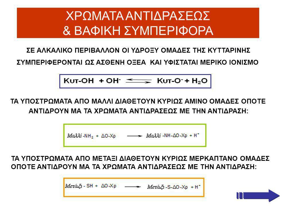 ΧΡΩΜΑΤΑ ΑΝΤΙΔΡΑΣΕΩΣ & ΒΑΦΙΚΗ ΣΥΜΠΕΡΙΦΟΡΑ