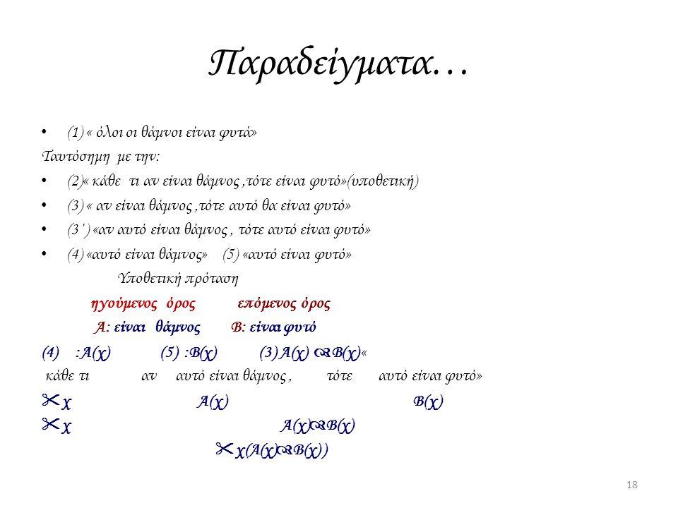 Παραδείγματα… (1) « όλοι οι θάμνοι είναι φυτά» Ταυτόσημη με την: