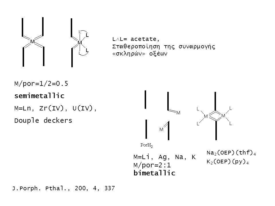 M/por=1/2=0.5 semimetallic M=Ln, Zr(IV), U(IV), Douple deckers
