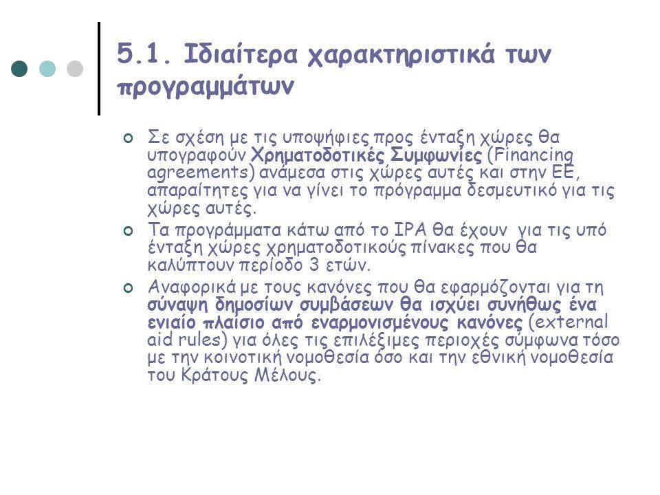 5.1. Ιδιαίτερα χαρακτηριστικά των προγραμμάτων