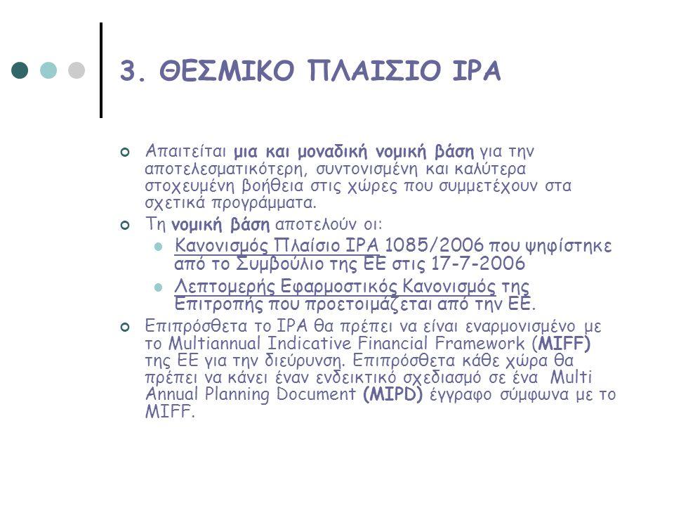 3. ΘΕΣΜΙΚΟ ΠΛΑΙΣΙΟ ΙΡΑ