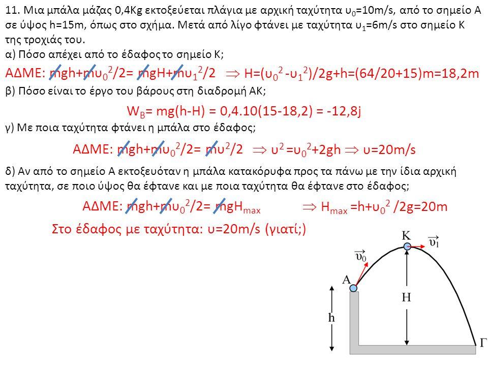 Στο έδαφος με ταχύτητα: υ=20m/s (γιατί;)