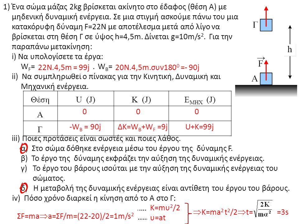 1) Ένα σώμα μάζας 2kg βρίσκεται ακίνητο στο έδαφος (θέση Α) με μηδενική δυναμική ενέργεια. Σε μια στιγμή ασκούμε πάνω του μια κατακόρυφη δύναμη F=22Ν με αποτέλεσμα μετά από λίγο να βρίσκεται στη θέση Γ σε ύψος h=4,5m. Δίνεται g=10m/s2. Για την παραπάνω μετακίνηση: