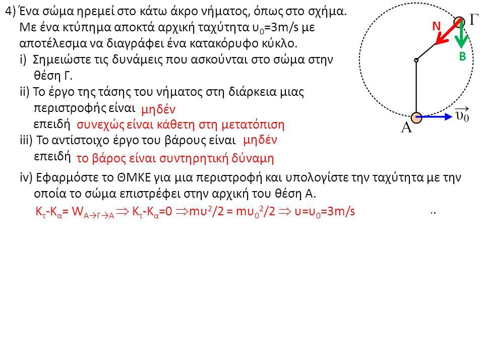 4) Ένα σώμα ηρεμεί στο κάτω άκρο νήματος, όπως στο σχήμα