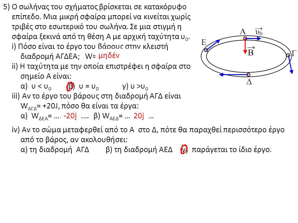 5) Ο σωλήνας του σχήματος βρίσκεται σε κατακόρυφο επίπεδο