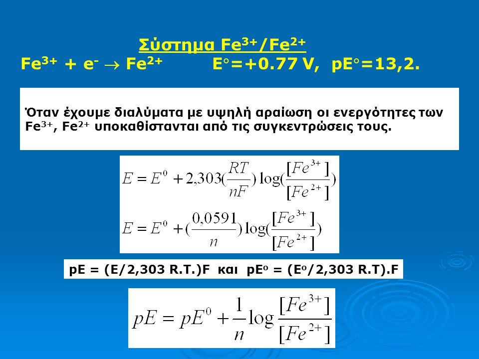 Σύστημα Fe3+/Fe2+ Fe3+ + e-  Fe2+ E=+0.77 V, pE=13,2.