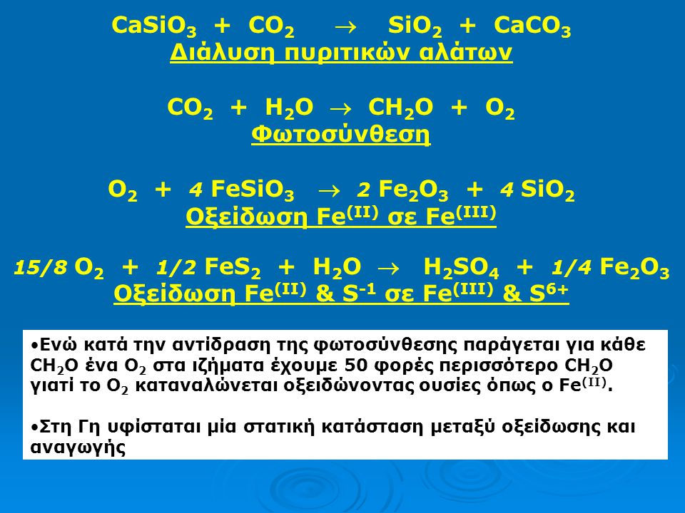 Διάλυση πυριτικών αλάτων CO2 + H2O  CH2Ο + O2 Φωτοσύνθεση