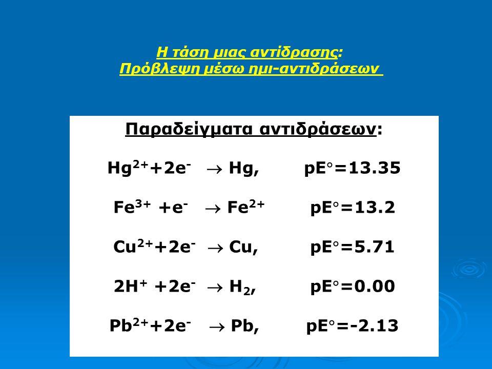 Παραδείγματα αντιδράσεων: Hg2++2e-  Hg, pE=13.35