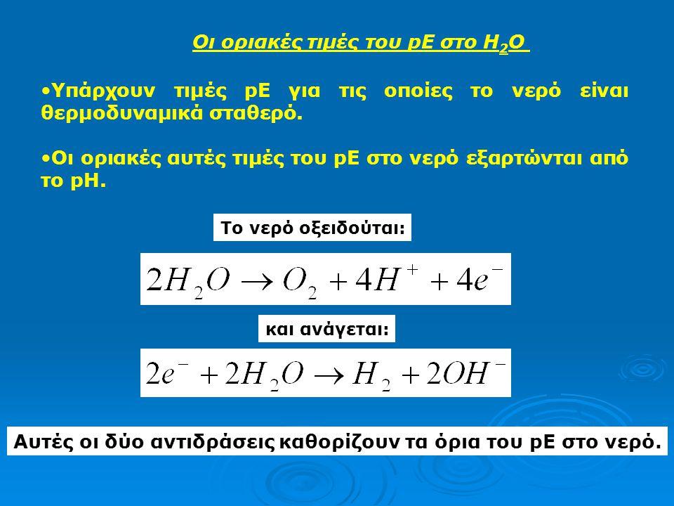 Οι οριακές τιμές του pE στο H2O
