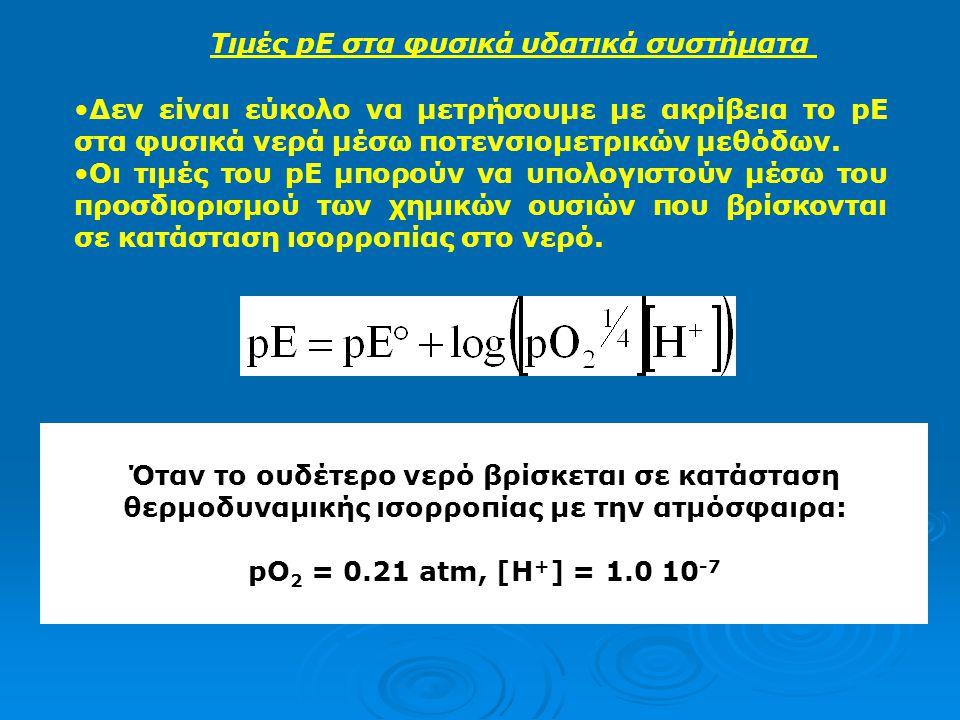 Τιμές pE στα φυσικά υδατικά συστήματα