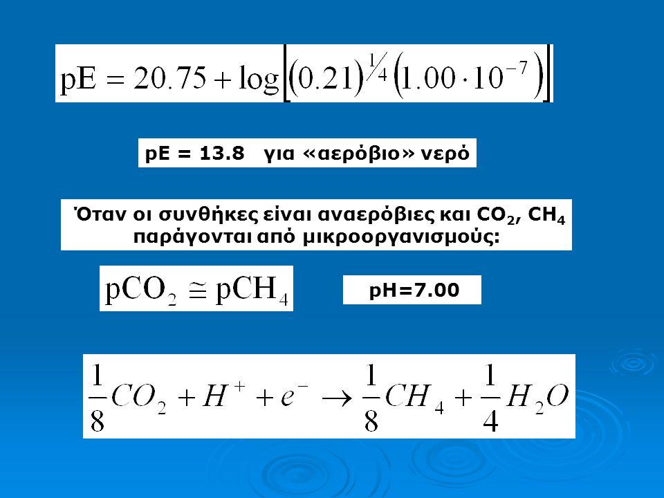 pE = 13.8 για «αερόβιο» νερό Όταν οι συνθήκες είναι αναερόβιες και CO2, CH4 παράγονται από μικροοργανισμούς: