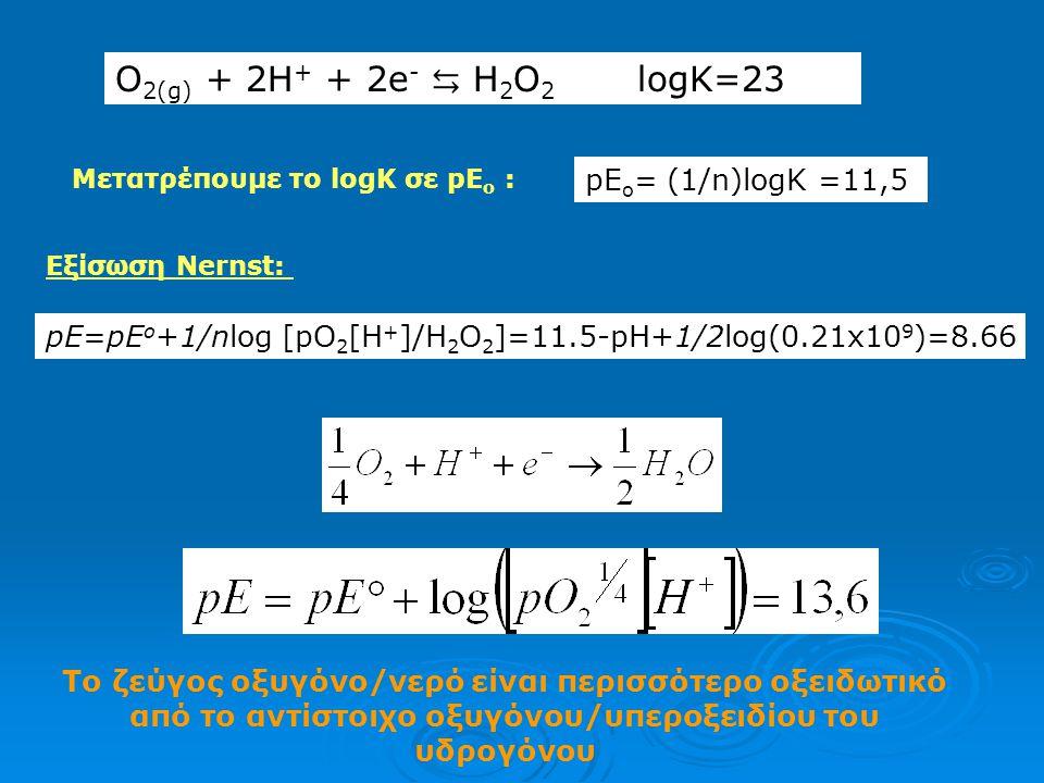 Ο2(g) + 2H+ + 2e- ⇆ H2O2 logK=23 pEo= (1/n)logK =11,5