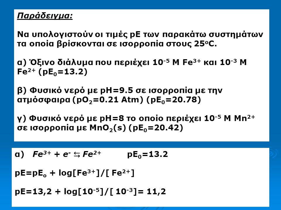 Παράδειγμα: Να υπολογιστούν οι τιμές pE των παρακάτω συστημάτων τα οποία βρίσκονται σε ισορροπία στους 25οC.