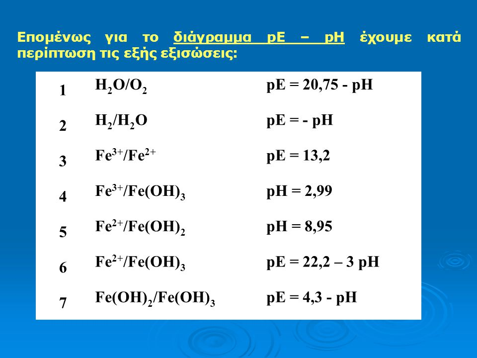 1 Η2Ο/Ο2 pE = 20,75 - pH 2 Η2/Η2Ο pE = - pH 3 Fe3+/Fe2+ pE = 13,2 4