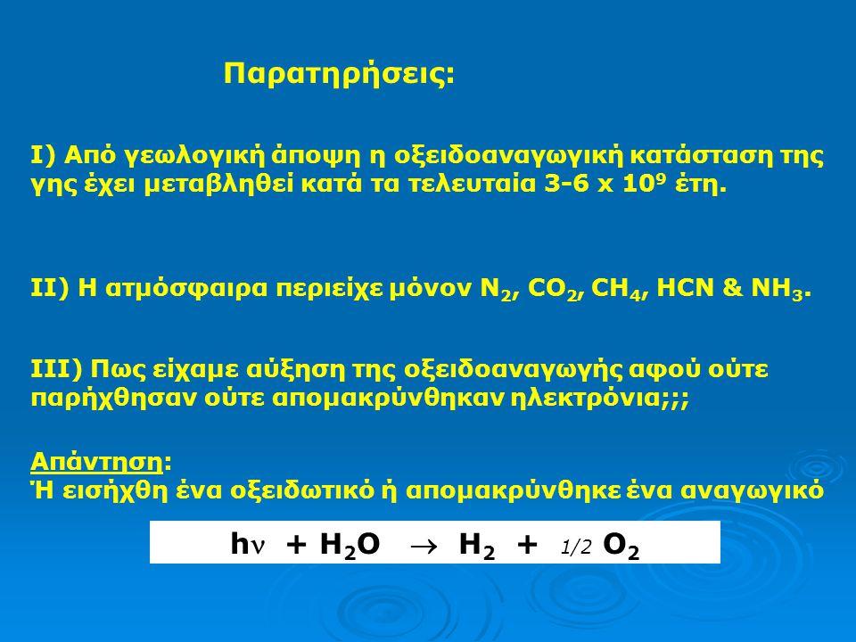 Παρατηρήσεις: h + H2O  H2 + 1/2 O2