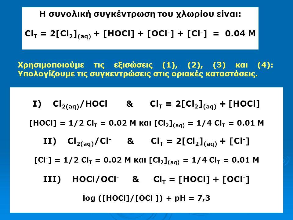 Η συνολική συγκέντρωση του χλωρίου είναι: