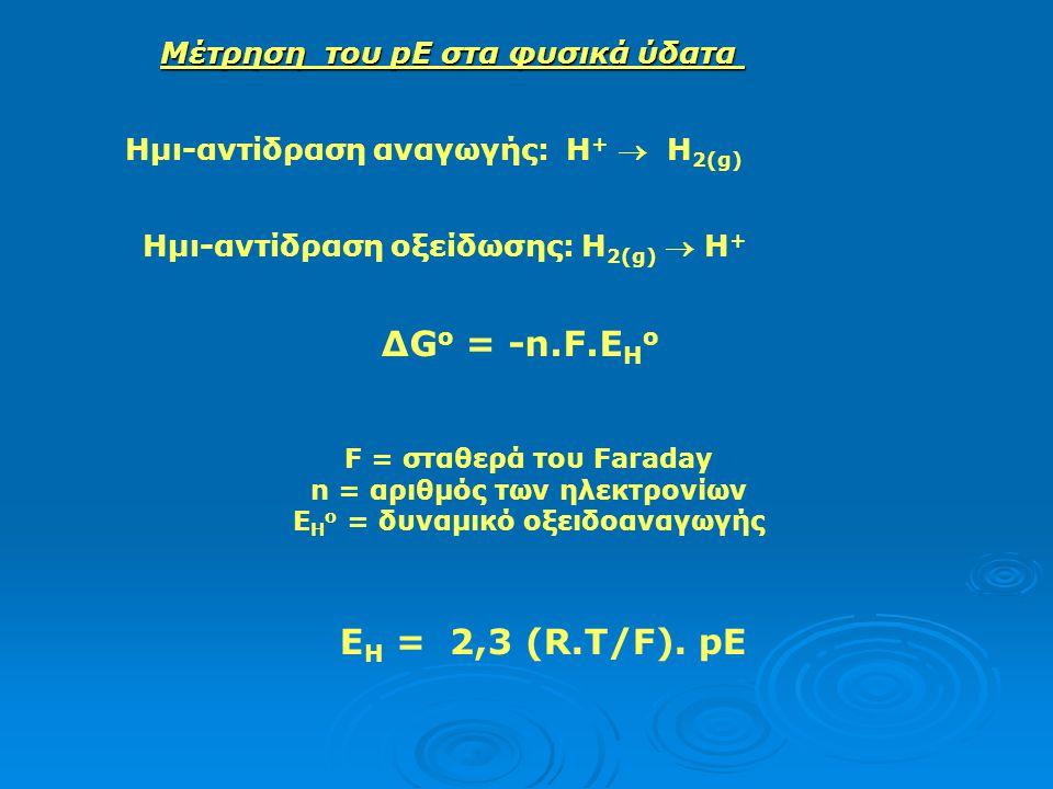 n = αριθμός των ηλεκτρονίων EHo = δυναμικό οξειδοαναγωγής
