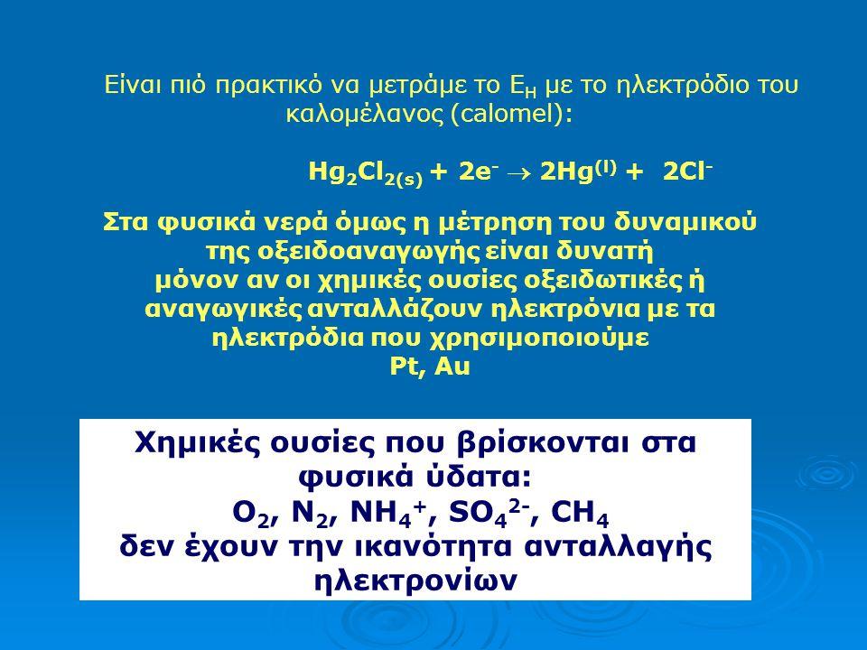 Χημικές ουσίες που βρίσκονται στα φυσικά ύδατα: