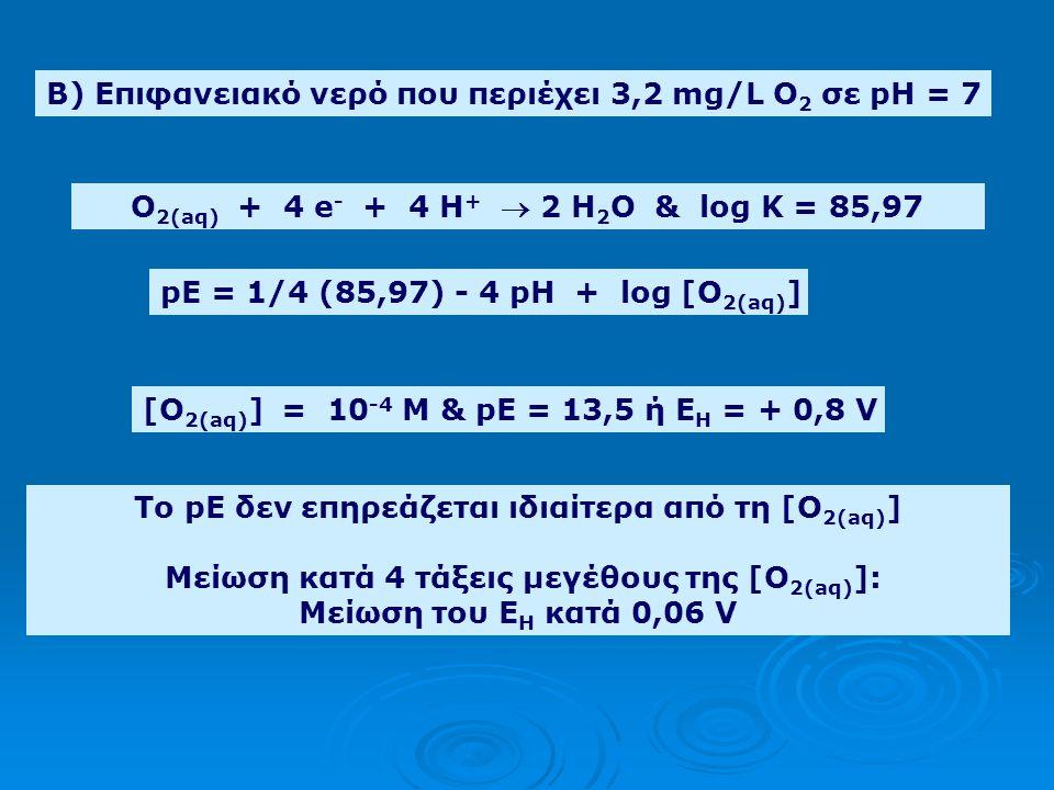 B) Επιφανειακό νερό που περιέχει 3,2 mg/L O2 σε pH = 7