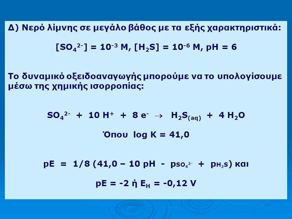 pE = 1/8 (41,0 – 10 pH - pSO42- + pH2S) και