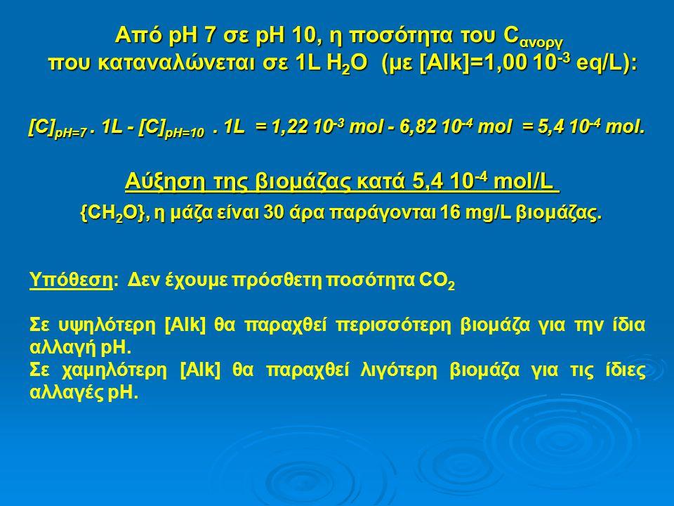 Από pH 7 σε pH 10, η ποσότητα του Cανοργ